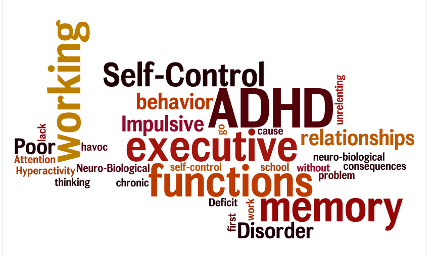 ADD, ADHD, Attention Deficit Disorder, Attention Deficit Hyperactivity Disorder